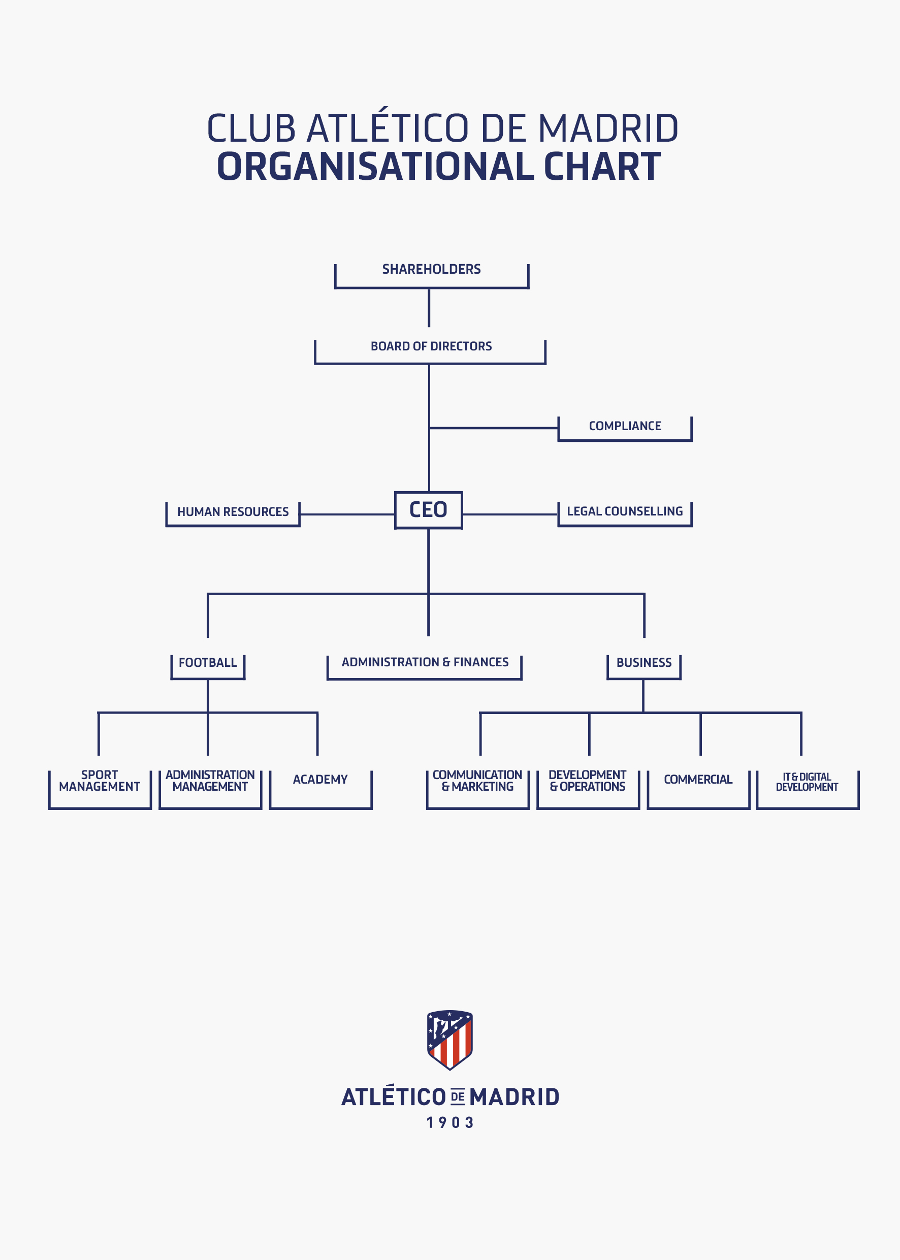 Official atltico de madrid website organisational chart ogranigrama pooptronica Choice Image
