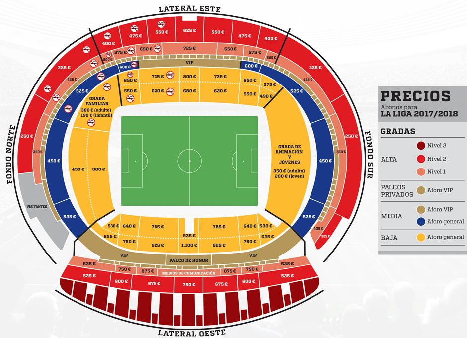 Plano de precios de los abonos del nuevo estadio del Atlético de Madrid