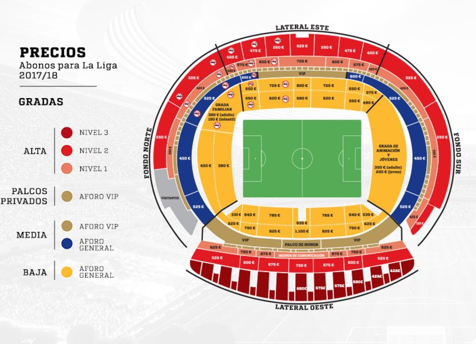 Página oficial del Atlético de Madrid - Precios de los abonos de ...